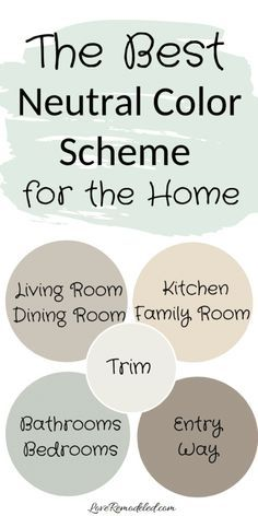 Color Schemes For The Home, Paint Color Schemes, Neutral Color Scheme, Paint Colors For Home, House Color Schemes Interior, Paints For Home, Kitchen Color Schemes, Neutral Kitchen Colors, Colors For Kitchen Walls