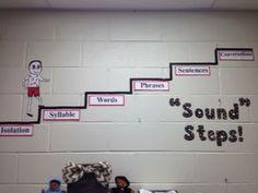 Cheerful Speech Chatter: Stepping In To Good Speech