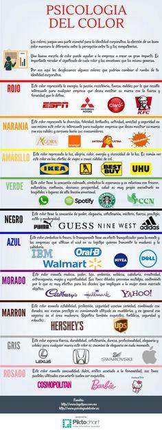 Psicologia del Color (1) http://jrstudioweb.com/diseno-grafico/diseno-de-logotipos/