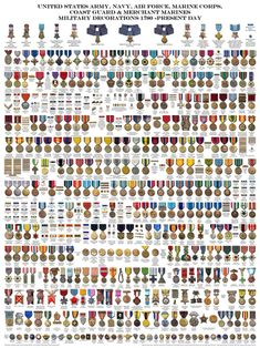 Military Decoration Chart Usmc Medal Precedence Chart Marine Corps Ribbon Precedence Chart Army National Guard Retirement Pay Chart U S Navy Height Weight Chart Marine Corps Medals, Us Military Medals, Military Ribbons, Military Awards, Military Ranks, Military Orders, Military Insignia, Military Police, Special Forces