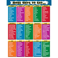 More Ways To Say Chart - TCR7634 « Products | Teacher Created Resources