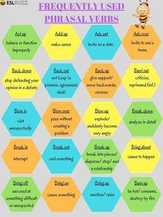 40 Common Phrasal Verbs in English 1/2