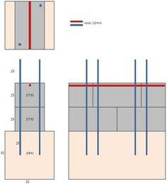 Stavebná oceľ v základoch - - Základy, pivnica, h... Bar Chart, Bar Graphs