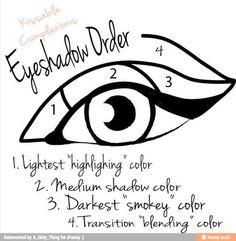 Eyeshadow order / iFunny :)