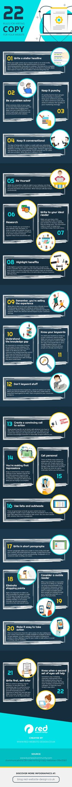 Get Your Words Right! 22 Rules for Writing Copy for Your Website #Infographic #WebDesign