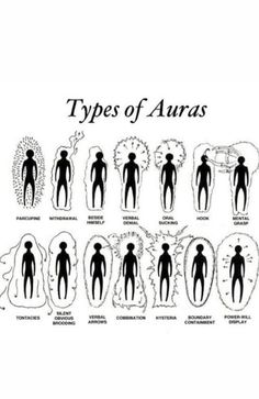 Types of Auras - Meditation eastern philosophy knowledgeYou can find Witchcraft symbols and more on our website.Types of Auras - Meditation eastern philosophy knowledge Wiccan Spell Book, Wiccan Spells, Magick, Witchcraft Symbols, Auras, Magia Elemental, Aura Reading, Palm Reading, Les Chakras