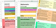 Scottish Curriculum for Excellence Overview Spreadsheet - This helpful spreadsheet covers all of the learning outcomes for the new curriculum. Perfect as reference material!