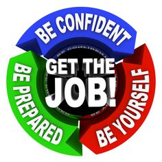 How to Prepare for a Job Interview – Best Tips.