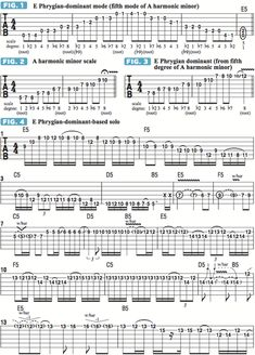 Exploring the Phrygian Mode's Evil Sister Scale, Phrygian Dominant - Guitar World