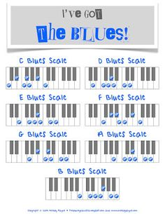 "The Plucky Pianista: ""I've Got the Blues"""