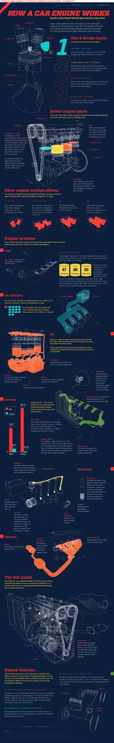 Learn how a car engine works animated infographic by Jacob O'Neal. Animated gifs, educational, engineering, automotive, cars, engines, mechanics