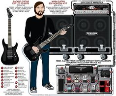 https://www.guitar.com/rigs/alex-wade-whitechapel-2010-rig-and-gear-setup?v=fullsize