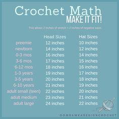 Crochet Hat Sizes and Heights Crochet Math. Hats Head and Hat Sizes. Hats Head and Hat Sizes. Crochet Hat Sizing, Crochet Beanie Pattern, Crochet Baby Hats, Crochet Chart, Crochet Basics, Crochet Gifts, Crochet Stitches, Crochet Patterns, Hat Patterns