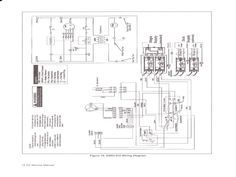 Pin By Thomas Warren On Electric Furnace Electric Furnace Thermostat Wiring Furnace