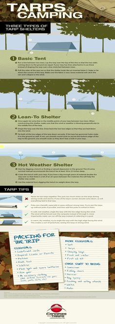 Tarps and camping tips | 22 Absolutely Essential Diagrams You Need For Camping