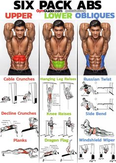 No abdominal workout is complete without working your obliques?these are the abdominal muscles on your sides. You do not have to train the upper and lower abs separately to get the best results from your program. Should I train my upper abs lower abs and Six Pack Abs Workout, Gym Workout Tips, Abs Workout Routines, Weight Training Workouts, Workout Videos, Workout Plans, Training Exercises, Workout Schedule, Fat Workout