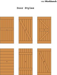 Opções de como fazer portas Barn door styles to make. 6 options. DIY projects with wood.