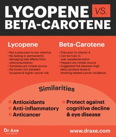 Beta-carotene vitamin A - sources, benefits, dosage