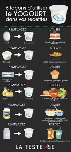 6 façons d'utiliser le yaourt dans vos recettes ! #astucecuisine