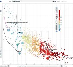 The pros and cons of scatterplots visually staff picks pinterest oecd 2000 regions scatter plot ccuart Image collections