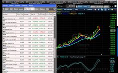 Como comprar acciones - consejos practicos antes de invertir en bolsa