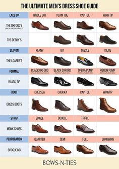 The Chart Of Men's Shoes
