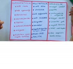 Kids Store, Karma, Periodic Table, History, Periodic Table Chart, Historia