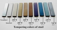File to Knife (with Simple Tools) Tempering standards used in blacksmithingTempering standards used in blacksmithing Metal Projects, Welding Projects, Metal Crafts, Woodworking Projects, Mig Welding Tips, Welding Crafts, Art Projects, Blacksmith Forge, La Forge