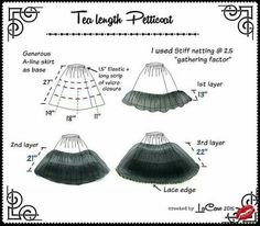 Sewing Skirts How to make a very fluffy tea length petticoat. Sewing Hacks, Sewing Tutorials, Sewing Tips, Sewing Patterns Free, Clothing Patterns, Sewing Clothes, Diy Clothes, Robes Tutu, Estilo Lolita