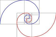 Graphic Design Basics Part 3: Composition