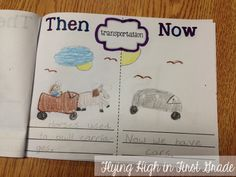 Flying High In First Grade: Five for Friday.transportation, then and now Beginning Of Kindergarten, Kindergarten Social Studies, Social Studies Activities, Teaching Social Studies, Student Teaching, Kindergarten Centers, First Grade Lessons, First Grade Writing, Teaching First Grade