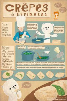 Pan y Peter No Salt Recipes, Veggie Recipes, Cooking Recipes, Healthy Recipes, Empanadas, Kids Meals, Easy Meals, Tapas, Chilean Recipes
