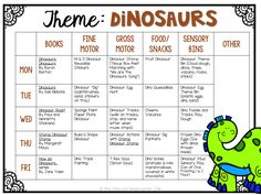 School: Dinosaurs Tons of dinosaur themed activities and ideas for tot school, preschool or kindergarten.Tons of dinosaur themed activities and ideas for tot school, preschool or kindergarten. Lesson Plans For Toddlers, Preschool Lesson Plans, Preschool At Home, Preschool Curriculum, Preschool Classroom, Preschool Learning, Homeschooling, Kindergarten Activities, Curriculum Planning