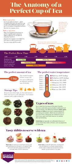 perfect cup of tea infographic
