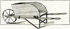 Old Design Shop ~ free digital image: wooden wheelbarrow 1919