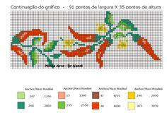 www.fhinotrico.blogspot.com: Maio 2012
