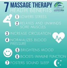 Massage Therapy Health Benefits. Vibrant Life Medicine
