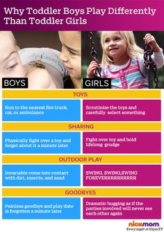 On any given play date, there is a noticeable difference between the way toddler boys and girls interact.