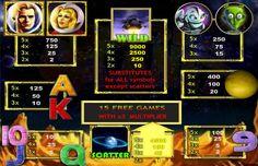 Таблица выигрышей и линий на игровом слот аппарате Золотая Планета