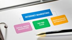 Online Marketing Services in India
