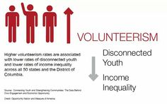 Positive impact of volunteerism