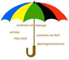 De paraplu van autisme