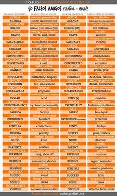 INGLÉS / ESPAÑOL: 50 falsos amigos.