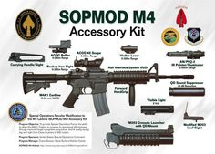 M4 SOPMOD Picture Thread (Block I, 1.5/PR, II) -