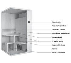 Additional image of Duravit Inipi B Corner Sauna Super Compact 1175 x 1170mm