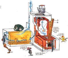 Rocket Mass Heaters - is a clean burning, high performance burner reduction in wood usage) – Věk Zlatého Světla - Age of Golden Light Stove Heater, Stove Oven, Home Rocket, Rocket Mass Heater, Thermal Mass, Cooking Stove, Cooking Wine, Cooking Light, Rocket Stoves