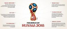 New Logo for 2018 FIFA World Cup Russia by Brandia Central