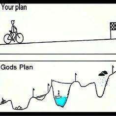 Growth.....God's Plans