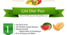 The General Motors 7 Days Diet Chart , which is more popular as the GM diet plan  is developed by the General Motors Corporation to help the...