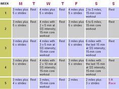 intermediate 5k run training plan from runnersworld.com